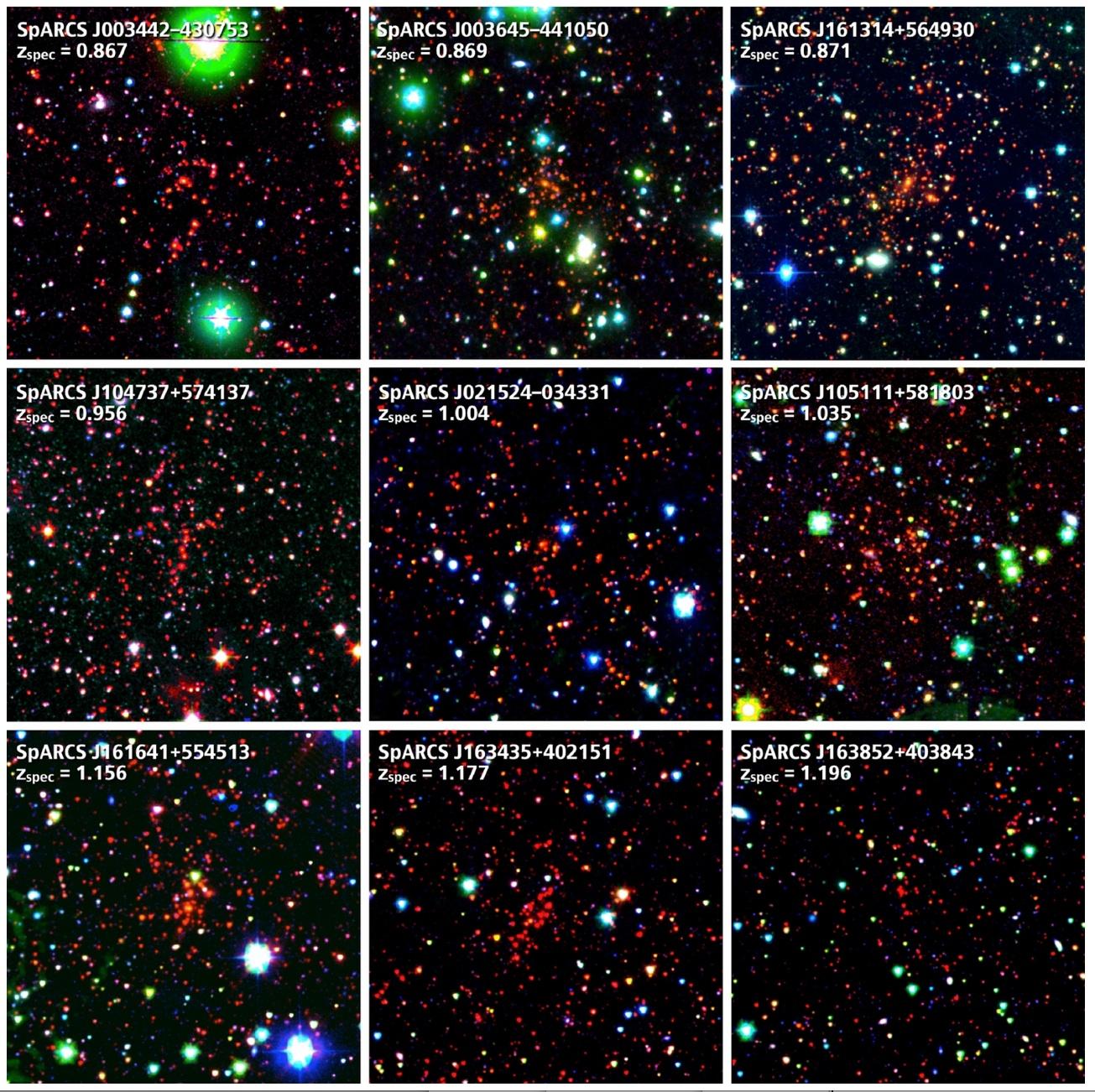 GCLASS Nine Clusters